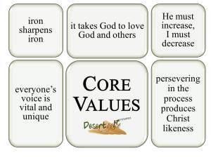 DVM Core Values