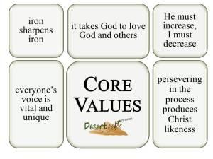DVM Core Values